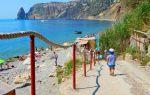 Пляжи фиолента (крым, севастополь): фото мыса у моря, отзывы, описание