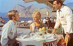 Где снимали фильм три плюс два (1963) в крыму. места съемок
